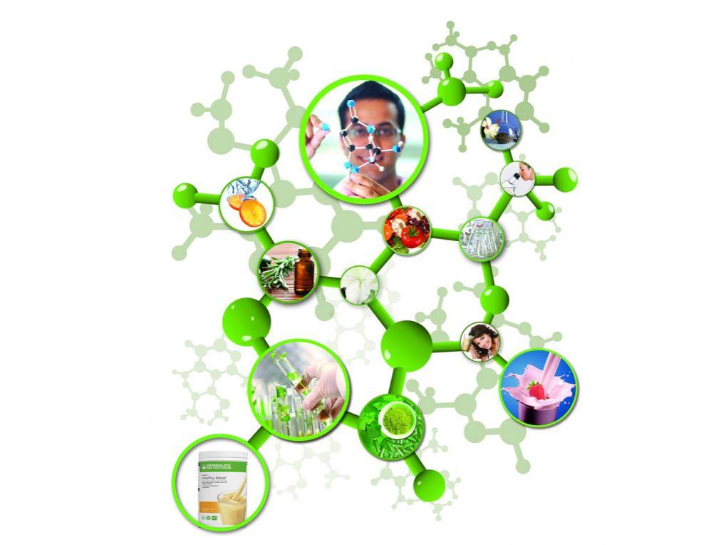 I prodotti Herbalife sono sicuri? - Vivi al top